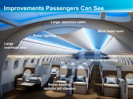 Boeing 787 Dreamliner interior | Infozone.tv